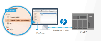 Without ip thunderbolt 2 DAS connection