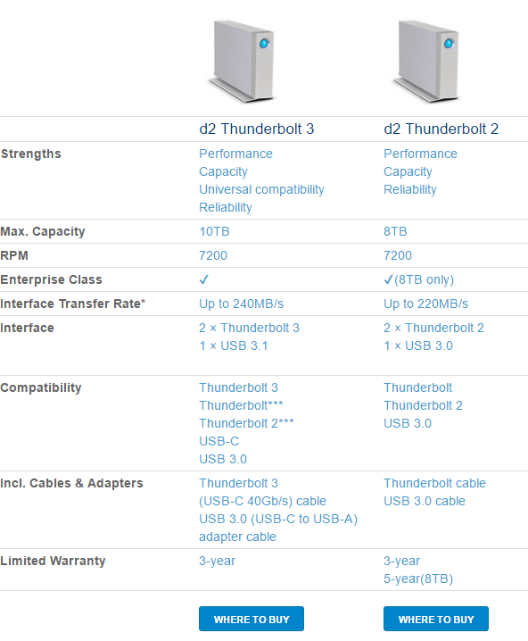 the-lacie-d2-thunderbolt-3-overview-and-preview