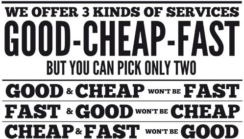 Cost vs Speed vs Quality