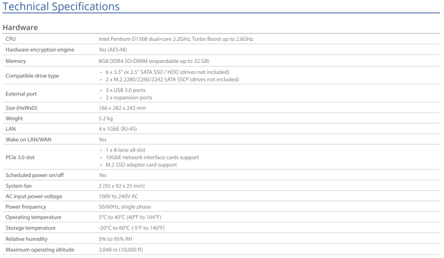 The Powerful Synology DS3018xs 6-Bay Diskstation NAS Server – Specs And Details 2