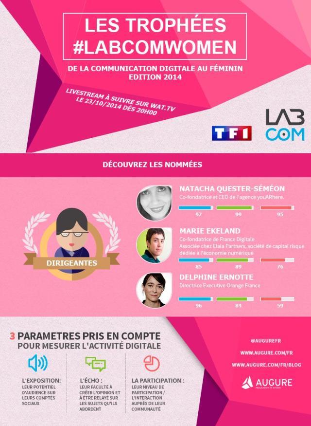 labcomwomen2014_natachaqs