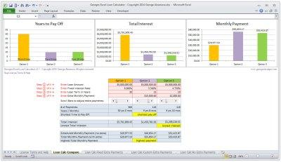 Mortgage Amortization Excel Spreadsheet | Natural Buff Dog
