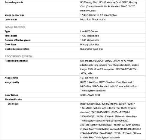 A list of the general basic specs of the GH3