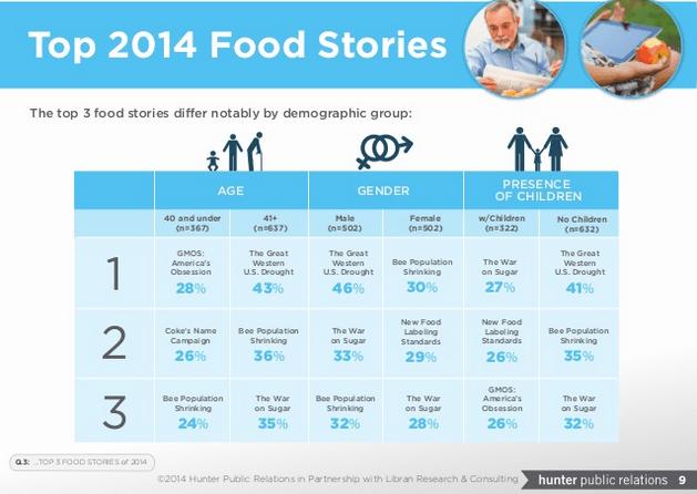 gmo_organic_stories_slide_2