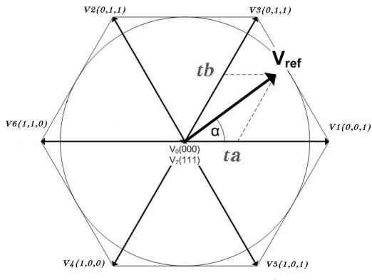Space_Vector_Modulation