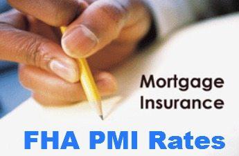 FHA MIP / FHA PMI Rates