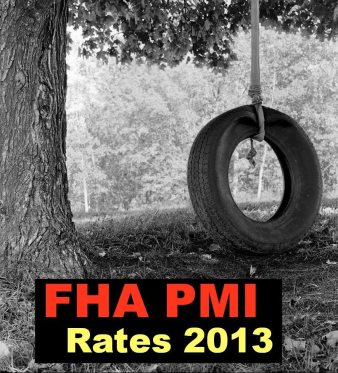 fha pmi rates 2013