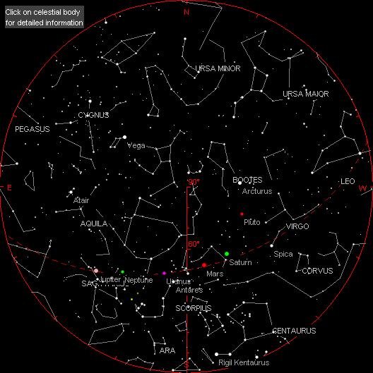 El cielo el día que nací según AstroViewer