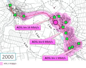 ADSL aus dem HVT