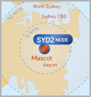 Node-Location-SYD2