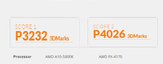 AMD Radeon 6670 versus Radeon HD 7770 Score