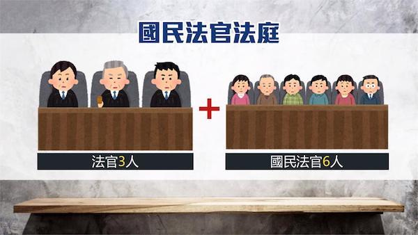 國民法官法通過,是台灣司法史上的一大進步。 圖片來源:自由時報
