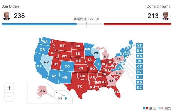 美國總統大選戰況激烈。 圖片來源:Google