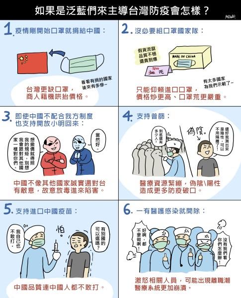 如果當初藍營勝選,今日台灣面臨武漢肺炎的下場很慘。 圖片來源:MOGA
