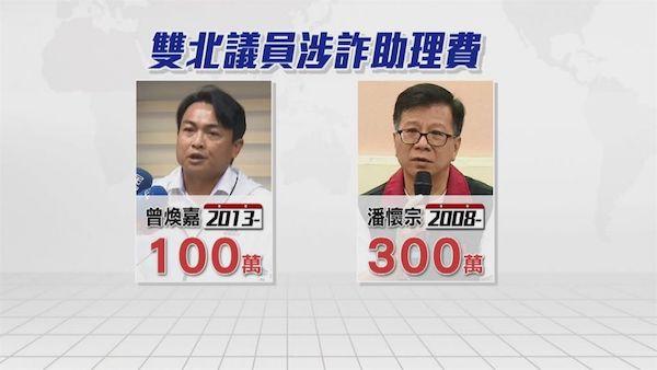雙北議員潘懷宗、曾煥嘉收押禁見。 圖片來源:雅虎奇摩