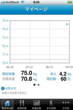 マイページ 体重グラフ