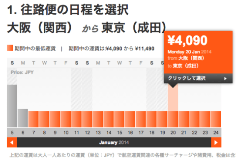 Jetstar 大阪(関西)-東京(成田)最安値運賃