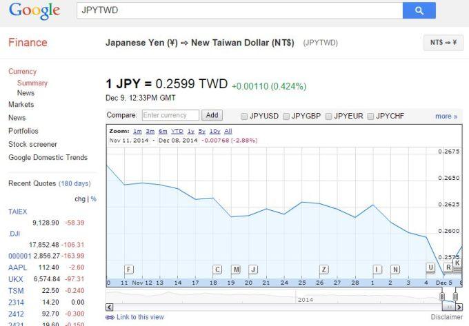 超便宜的日幣!現在不去日本何時去?