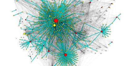 Visualisation of the spreading of messages on Twitter (retweets network in green) on the followers network (grey). The nodes represent users and their size is proportional to the number of followers that they have. Red indicates users who have written original tweets and yellow indicates users who have retweeted them. / Image adapted by A.J. Morales, R.M. Benito et al. - Social Networks