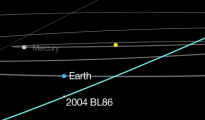 "Asteroid ""2004 BL86"""