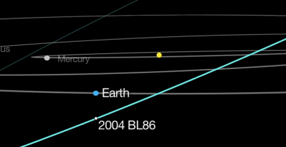 """Asteroid """"2004 BL86"""""""