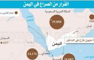 هل يصل علي صالح والحوثي الي محاكمة دولية؟