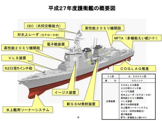 An artist's concept of the planned Japanese 27DD guided missile destroyer. Image via Navy Recognition