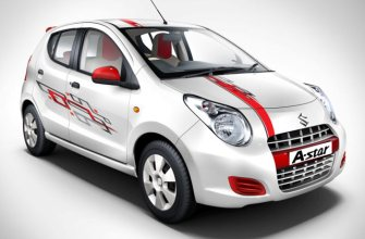 Limited Edition Maruti A-Star Aktiv Launched