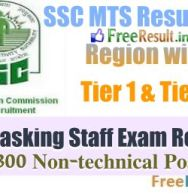 Staff Selection Commission-MTS-Recruitment-2015