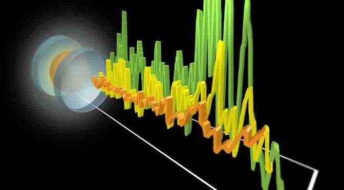 """Die Intensität des """"Super-Photons"""" schwankt umso stärker, je mehr Farbstoffmoleküle zur Kühlung eingesetzt werden. (c) AG Prof. Weitz/Uni Bonn"""