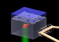 Das NV-Zentrum (roter Pfeil) kann einzelne kleine Magnetfelder, die durch Protonen -dem Kern des Wasserstoffatoms - produziert werden (blaue Pfeile) auslesen. Die NV-Zentren sollten sich möglichst nahe an der Oberfläche befinden. Mit Mikrowellen und Laser wird der Sensor berührungsfrei ausgelesen. Foto: Prof. Christian Degen/ETH Zürich