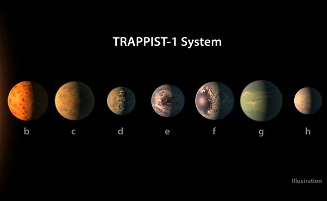 trappist-1-system-afp_650x400_81487819540