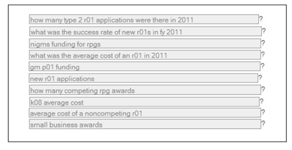 "The screen shot shows sample queries: ""how many type 2 r01 applications were there in 2011"", ""what was the success rate of new r01s in fy 2011"", ""nigms funding for rpgs"", ""gm p01 funding"", ""new r01 applications"", ""k08 average cost"", ""small business awards"", etcetera."