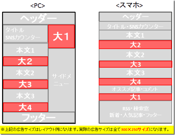 koukoku_size