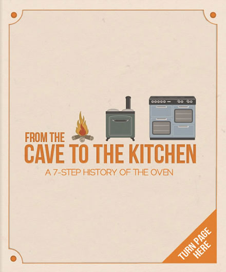 From Cave to Kitchen: The History of the Oven