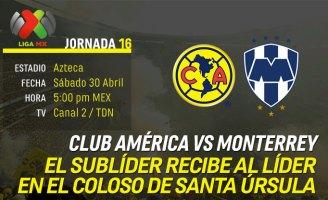 El vuelo azulcrema continúa con la visita de Rayados al Club América