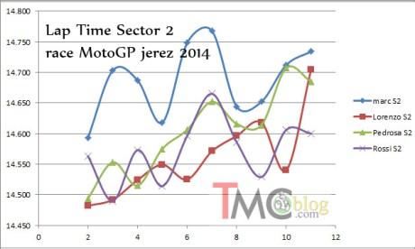 S2_Jerez2014
