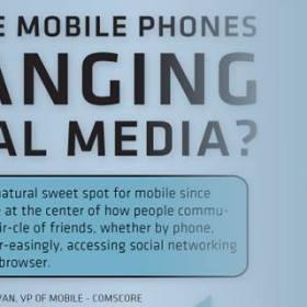 celularescambiansocialmedia