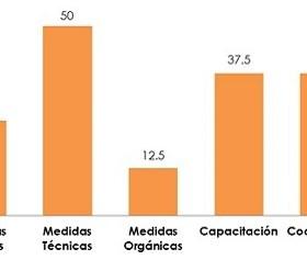 Telecomdata395