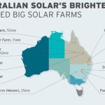 ARENA briefly made Australia a world leader in #renewables R&D. #SaveARENA – @takvera