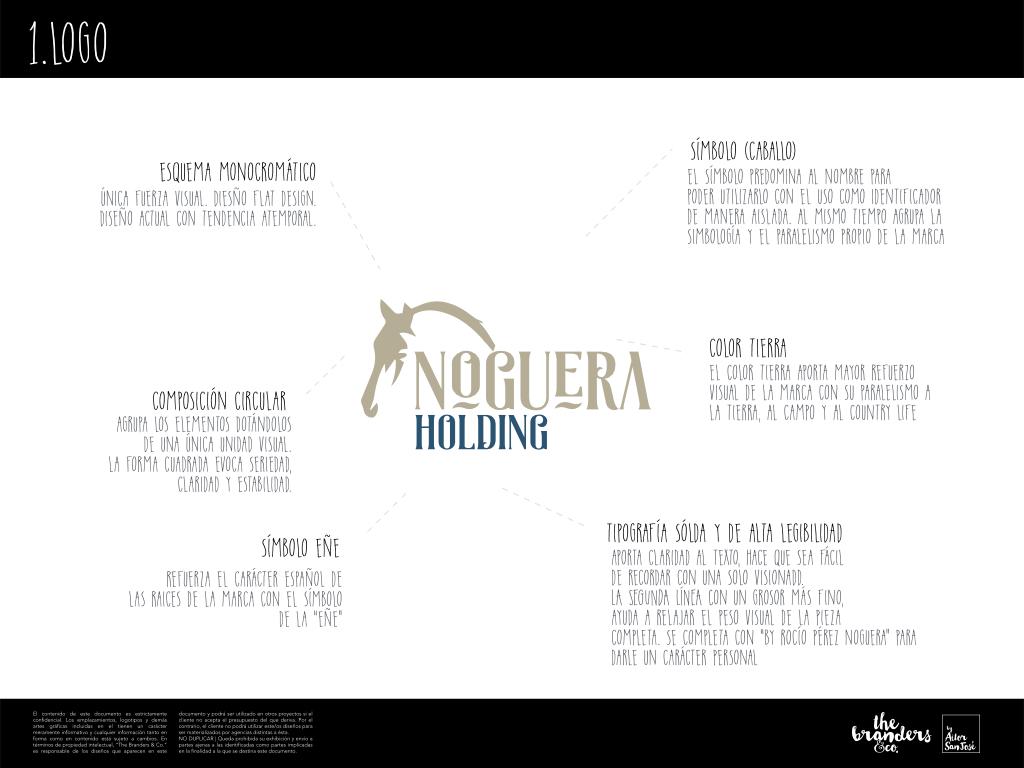 Noguera-Holding-Logo.001