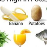 Potassium Rich Foods (Foods High in Potassium)