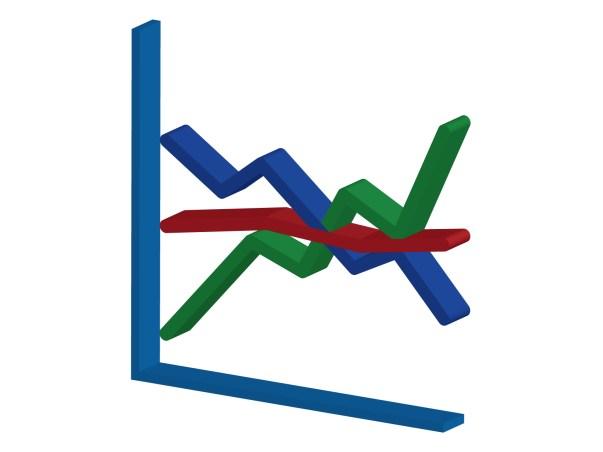 不動産投資はすぐに景気の影響を受けにくい。