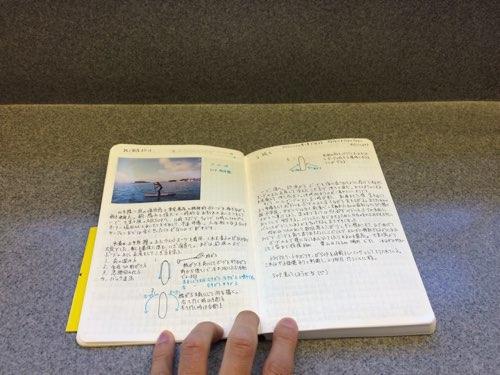 ガントチャートとSTALOGY365daysNotebook