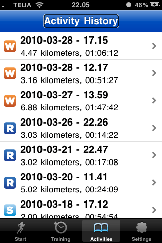 RunKeeper Activity History