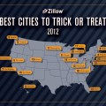 Zillow ToT Map