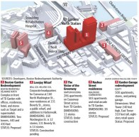 Globe graphic on West End Proposed Developments