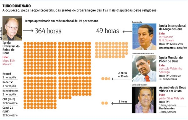infografico universal tv