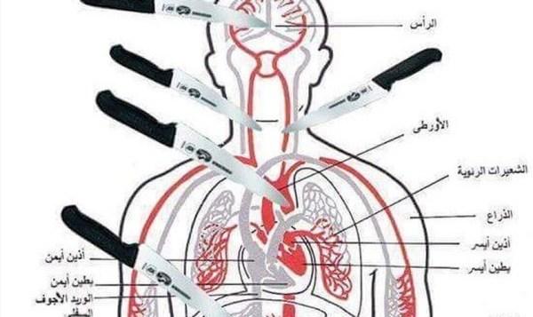 """Imagem de um dos vídeos da """"intifada da faca"""""""