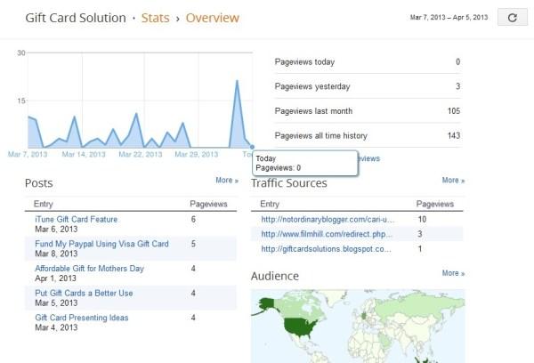 stats blogspot